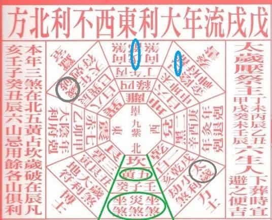Feng Shui 2018 Earth Luck Sha Qi Bad Energy distributions