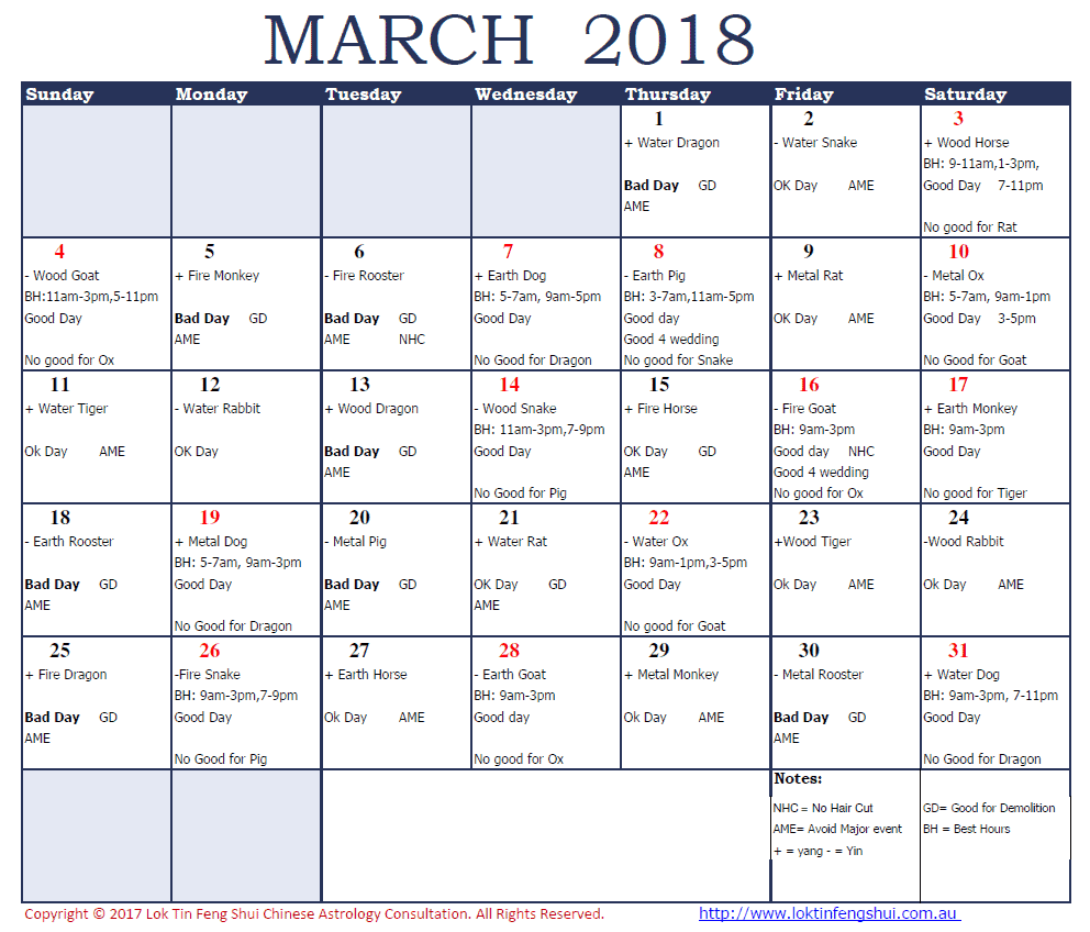 Good days and Bad Days in March 2018