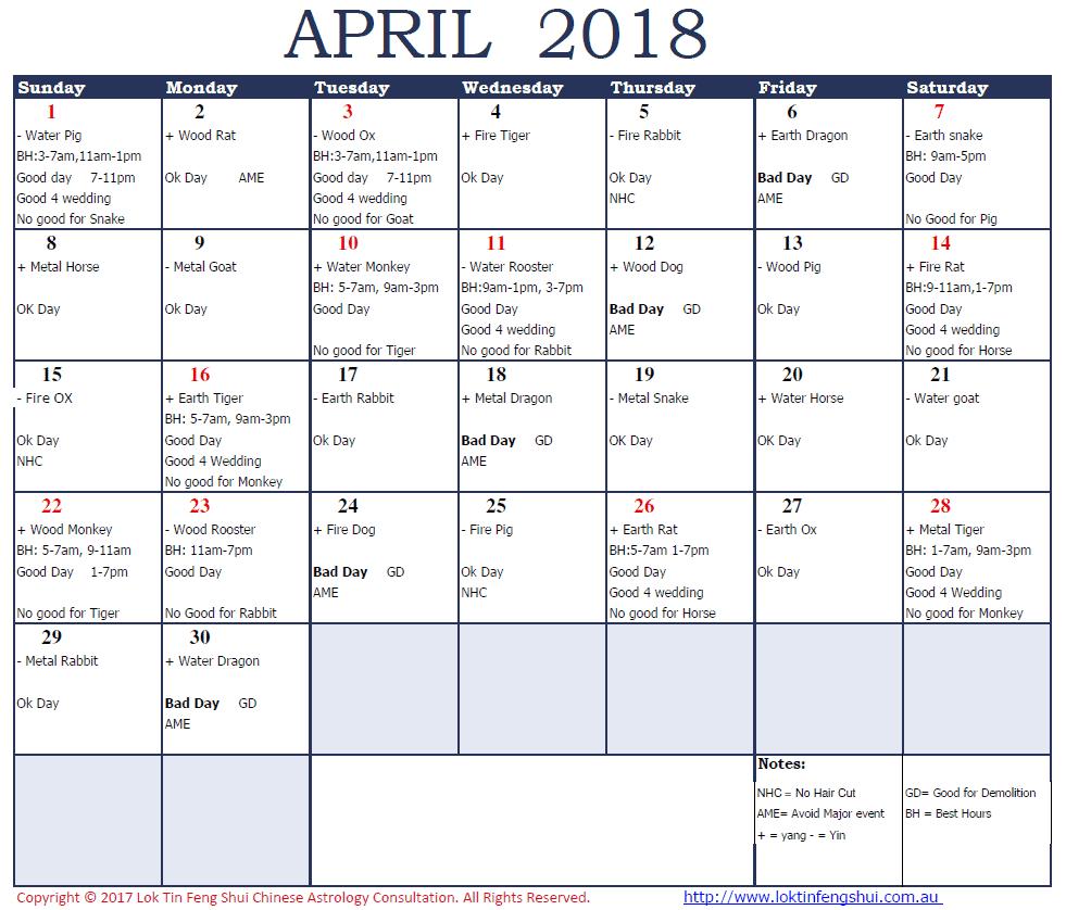 Good bad Days April 2018
