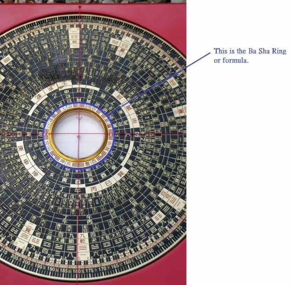 Feng Shui Ba Sha in a Feng Shui compass