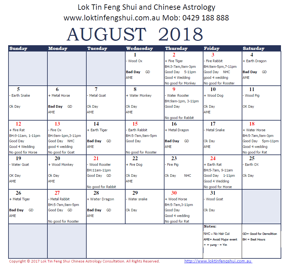 Good days bad days August 2018